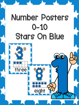 Number Posters 0-10 -Blue (Star Theme)