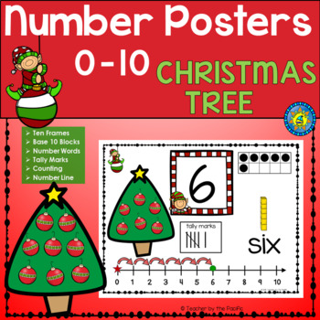 CHRISTMAS Math Number Anchor Charts 0 - 10 ~ Kindergarten
