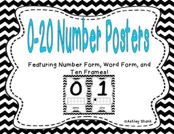 Number Posters 0-20 - Black Chevron
