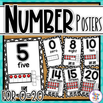 Number Posters 0-20 - Black and White theme