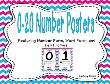 Number Posters 0-20 - Blue & Pink Chevron