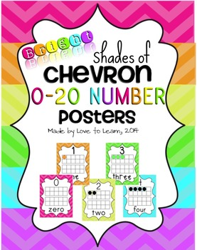 Number Posters 0-20 - Bright Shades of Chevron