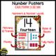 Number Posters 0-20 ~ Jungle/Safari Theme