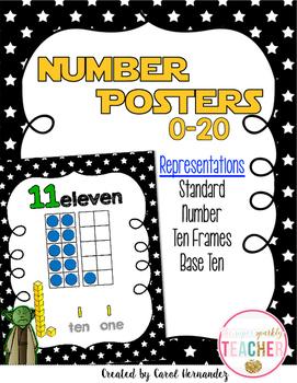 Number Posters 0-20 {Star Wars Black}