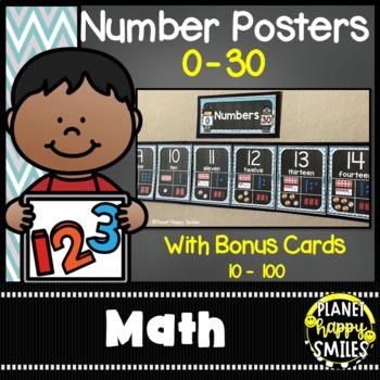 Number Posters 0-30:  Plus Bonus Cards 10-100 ~ Teal and C