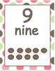 Number Posters 0-20 with Ten Frames in Polka Dots