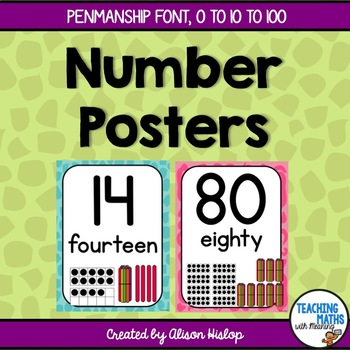 Number Posters (Australian Fonts also available)