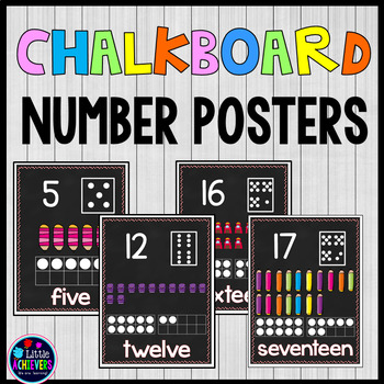 Number Posters Chalkboard-Themed