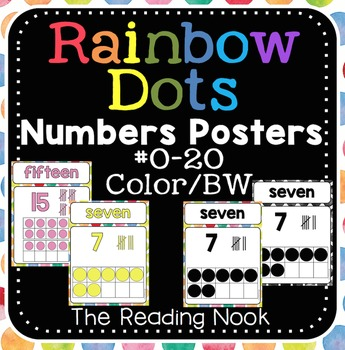 Number Posters
