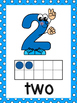 Number Posters -Blue Polka Dot