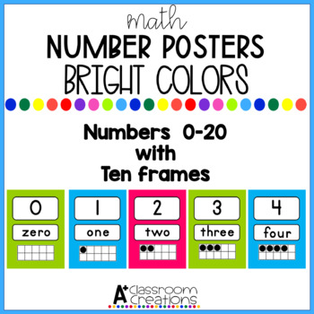 Number Posters Bright Colors {0-20 with Ten Frame, Number