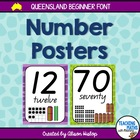 Number Posters - QLD Beginner Font