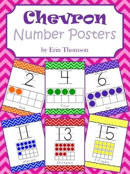 Number Posters ~ Rainbow Chevron