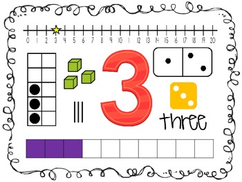 Number Posters 0-20 - squiggly border