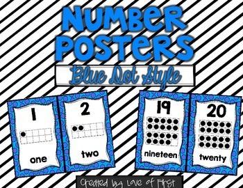 Number Posters in Blue