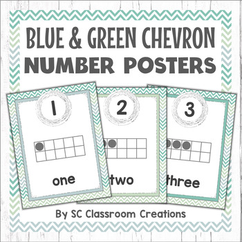 Number Posters (Blue and Green Chevron)