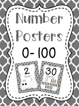 Number Posters to 100 (1-20 and all the tens) - Moroccan G
