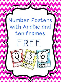 Number Recognition Posters with Arabic and ten frame
