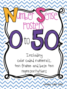 Number Sense Posters 0 to 50