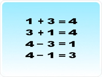 Number Sentences Grade 3 Interactive PowerPoint Game 32 Questions