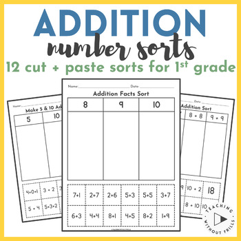 Number Sorts Packet- 2 and 3 Addend Addition Equations Cut