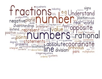 Number System Common Core Standards Word Cloud