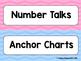 Number Talks and Growth Mindset Bulletin Board Set (Rainbo