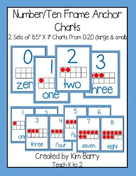 Number - Ten Frame Anchor Charts - Blue