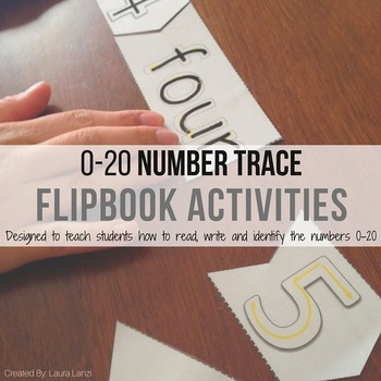 Up to 20 Number Identification and Tracing
