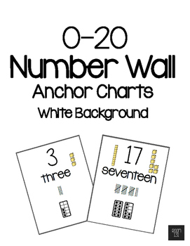 Number Wall 0-20