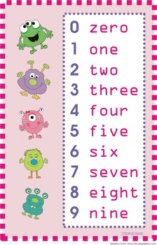 Number Word Charts/Posters - Monsters