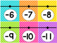 Number line 0 to -20 (Bright Polka Dots)