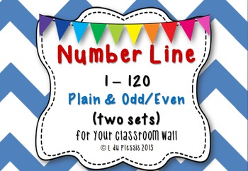 Number line 1 to 120 Plain & Odd/Even {Big for your classr