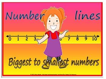 Number line bundle
