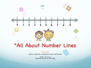 Number lines, ebook/handout, Add,  Multiply, Divide, Fract