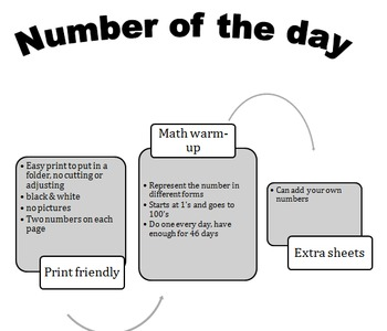 Number of the Day packet - Math warm-up