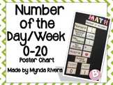 Number of the Day/Week Poster Chart