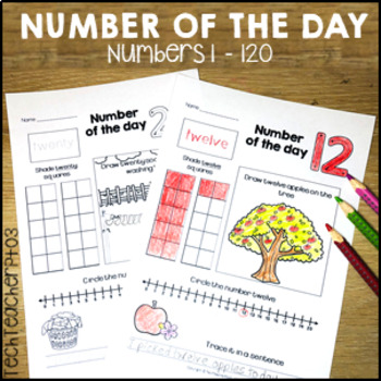 Number of the day maths problems perfect for maths rotatio