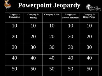 Number the Stars Jeopardy Review Game-PPT