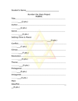 Number the Stars Rubric for the Elements of Plot Holiday Project