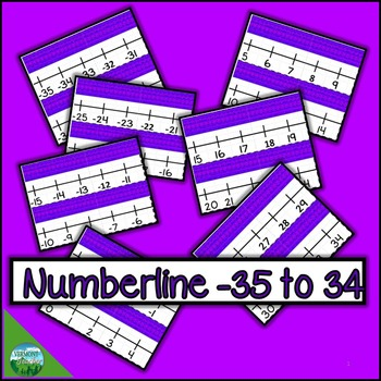 Numberline from -35 to 34