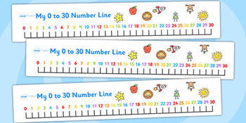 Numbers 0-30 On A Numberline