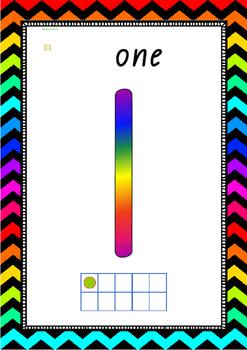 Numbers 0-9 Wall Display