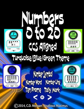 Numbers 0 to 20 - Number Posters (Turquoise/Blue/Lime Gree