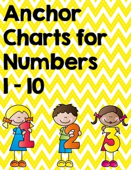 Numbers 1-10 Anchor Charts