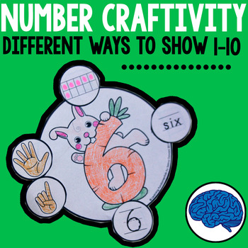 Numbers 1-10 Craftivity (Show on fingers, ten frame, write