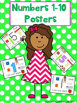 Numbers 1-10 Anchor Charts  (A Math Resource for Young Learners)