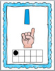 Numbers 1-10 Posters with Counting Fingers and Ten Frames