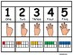 Numbers 1-10 Trifoldables with AUSLAN Signs