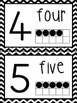Numbers, Colors and Shapes Posters {Black and White Chevro